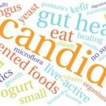 tips for dealing with candida image