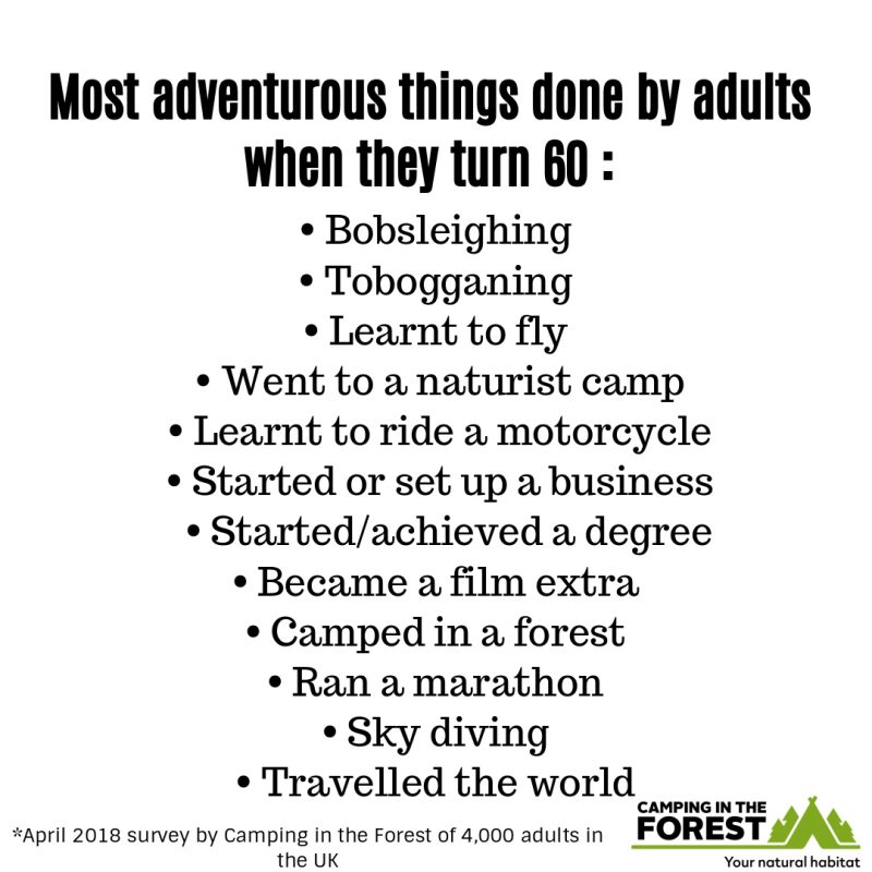 adventurous after turning 60