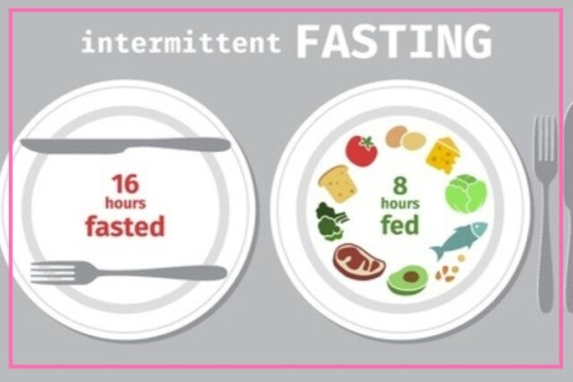 what is intermittent fasting image
