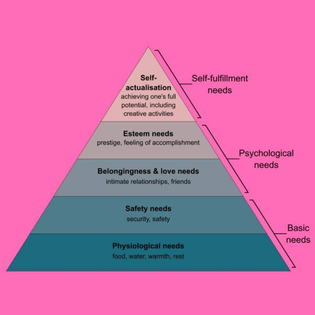 why friendship is important maslows heirarchy of needs